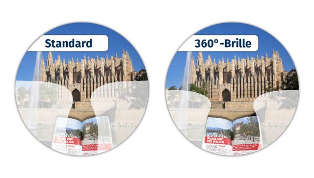 Vergleich_360Grad
