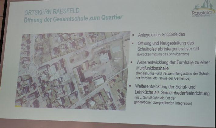 Zukunftstag Raesfeld 2030