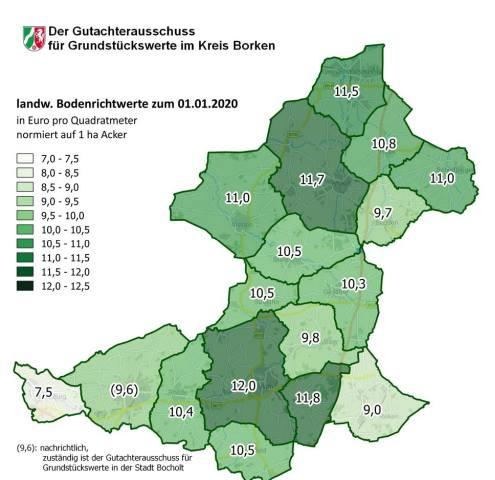 Preis für Ackerland kreis Borken