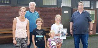 Fotowettbewerb TSV Coronakrise