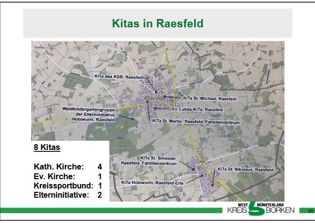 Anzahl der Kindergärten in Raesfeld und Erle
